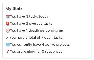 Notion Task Manager Statistics